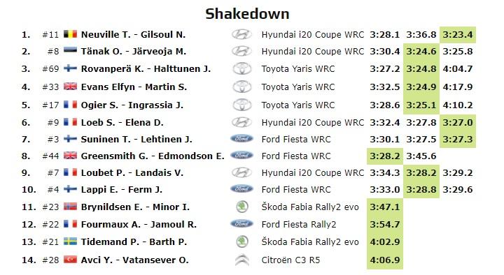 WRC: Marmaris Rally Turkey [18-20 Septiembre] - Página 2 20-09-34