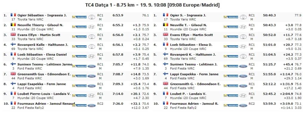 WRC: Marmaris Rally Turkey [18-20 Septiembre] - Página 3 20-09-38