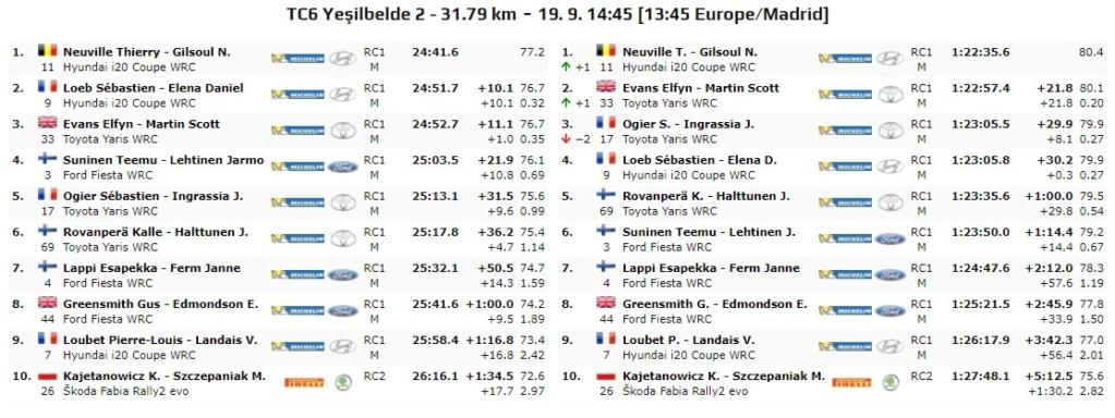 WRC: Marmaris Rally Turkey [18-20 Septiembre] - Página 4 20-09-39