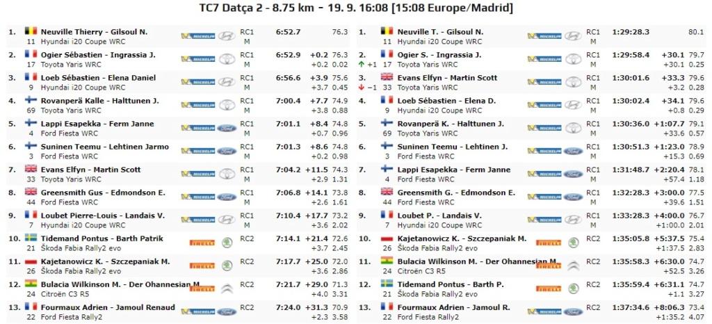 WRC: Marmaris Rally Turkey [18-20 Septiembre] - Página 4 20-09-40