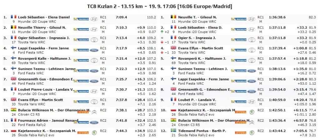 WRC: Marmaris Rally Turkey [18-20 Septiembre] - Página 4 20-09-41