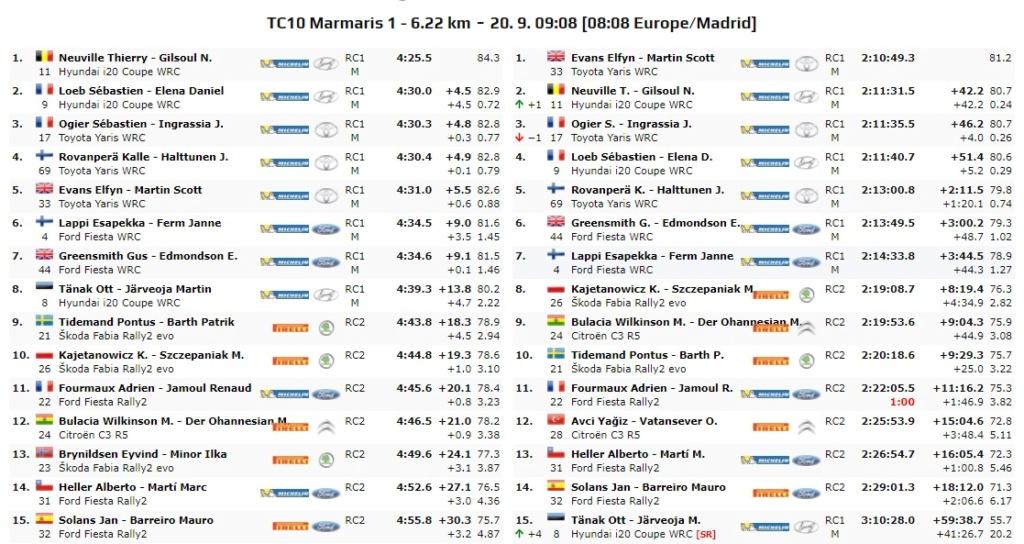 WRC: Marmaris Rally Turkey [18-20 Septiembre] - Página 5 20-09-44