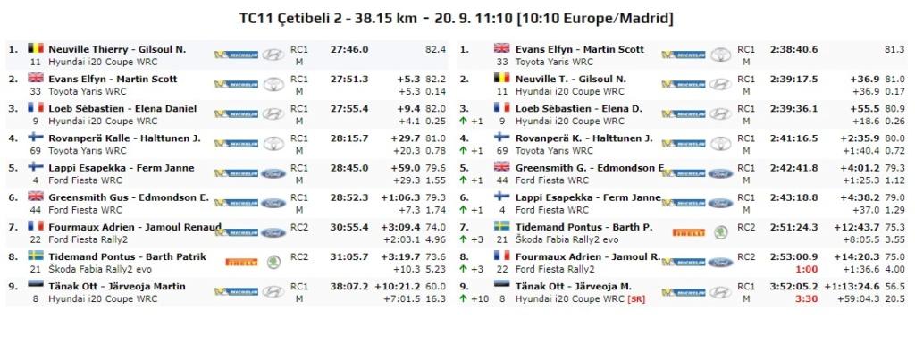 WRC: Marmaris Rally Turkey [18-20 Septiembre] - Página 6 20-09-45