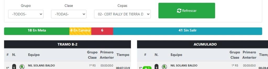 SCER + CERT: Rallye de Tierra de Madrid [13-14 Noviembre] - Página 3 20-11-43