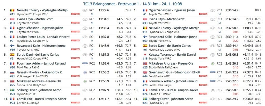 WRC: 89º Rallye Automobile de Monte-Carlo [18-24 Enero] - Página 15 21-01-25
