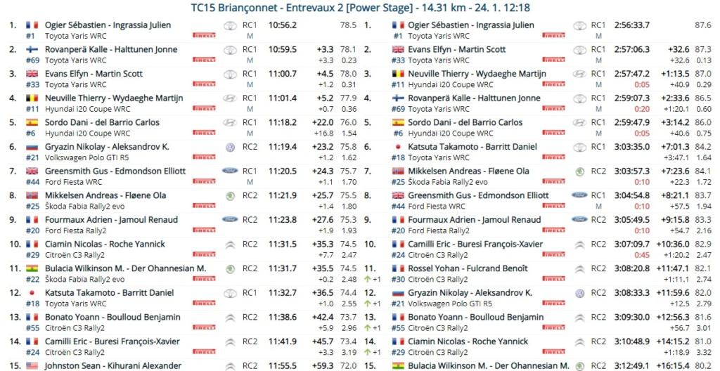 WRC: 89º Rallye Automobile de Monte-Carlo [18-24 Enero] - Página 16 21-01-27