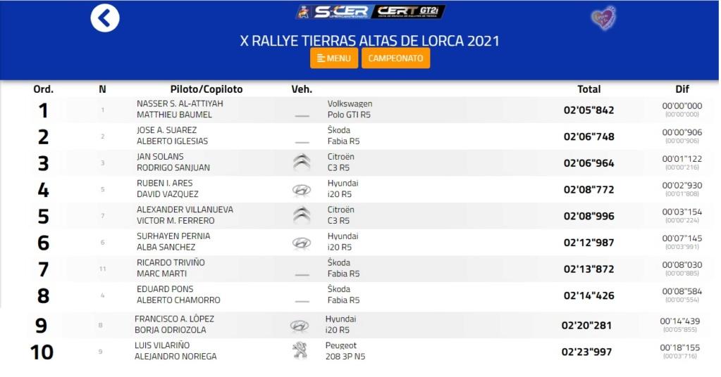 SCER + CERT: 10º Rallye Tierras Altas de Lorca [23-24 Abril] 21-04-29