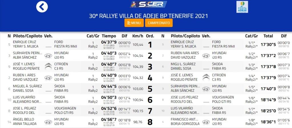 SCER: 30º Rallye Villa de Adeje BP Tenerife - Trofeo Cicar [13-15 Mayo] 21-05-13