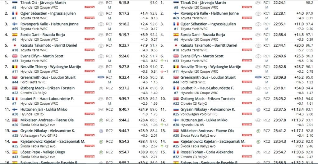 WRC: Rally d'Italia - Sardegna [3-6 Junio] - Página 3 21-06-12