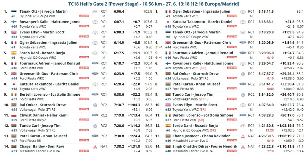 WRC: Safari Rally Kenya [23-27 Junio] - Página 6 21-06-39