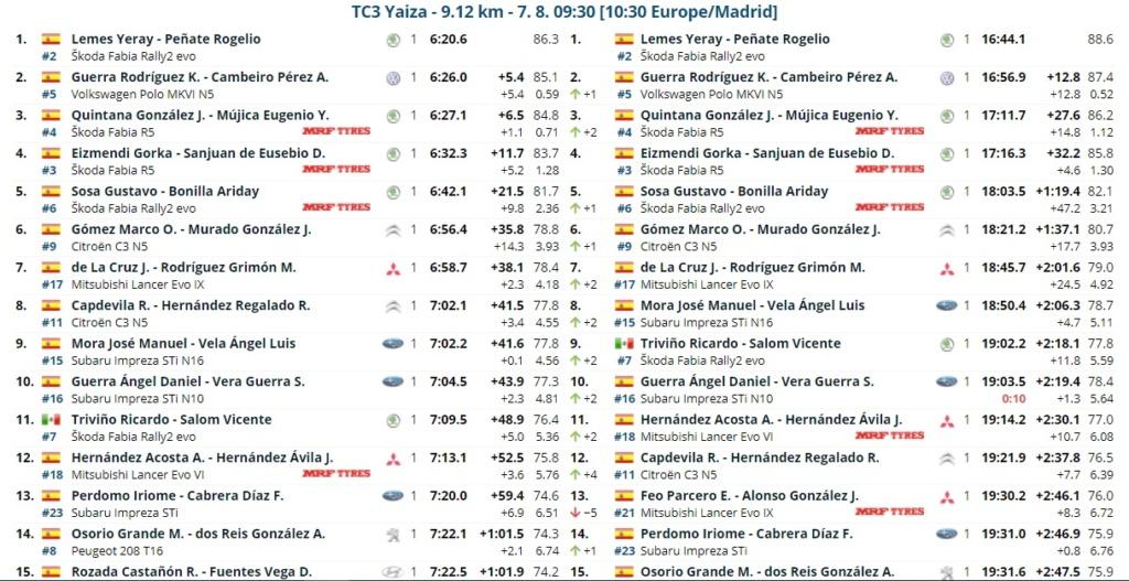 CERT: 23º Rallye Isla de los Volcanes [6-7 Agosto] 21080713