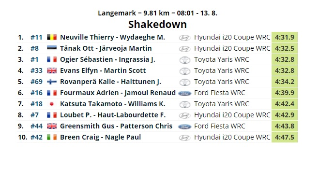 WRC: RENTIES Ypres Rally [13-15 Agosto] 21081310