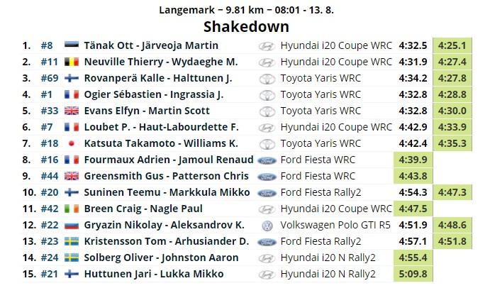 WRC: RENTIES Ypres Rally [13-15 Agosto] 21081311