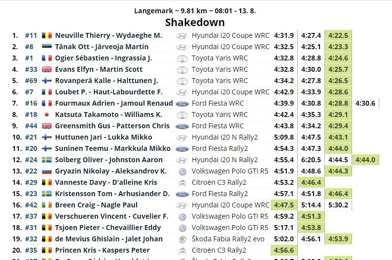 WRC: RENTIES Ypres Rally [13-15 Agosto] - Página 2 21081312