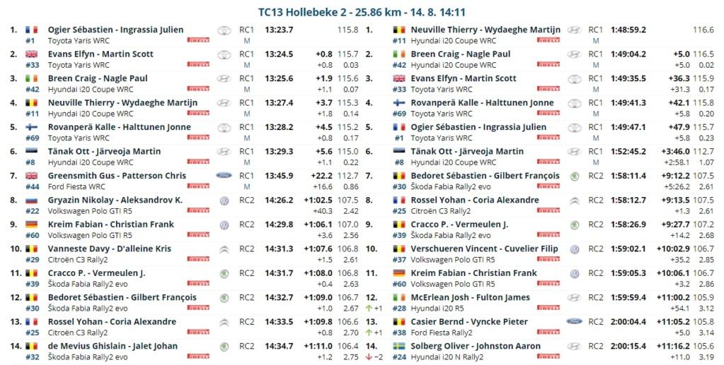 WRC: RENTIES Ypres Rally [13-15 Agosto] - Página 4 21081415