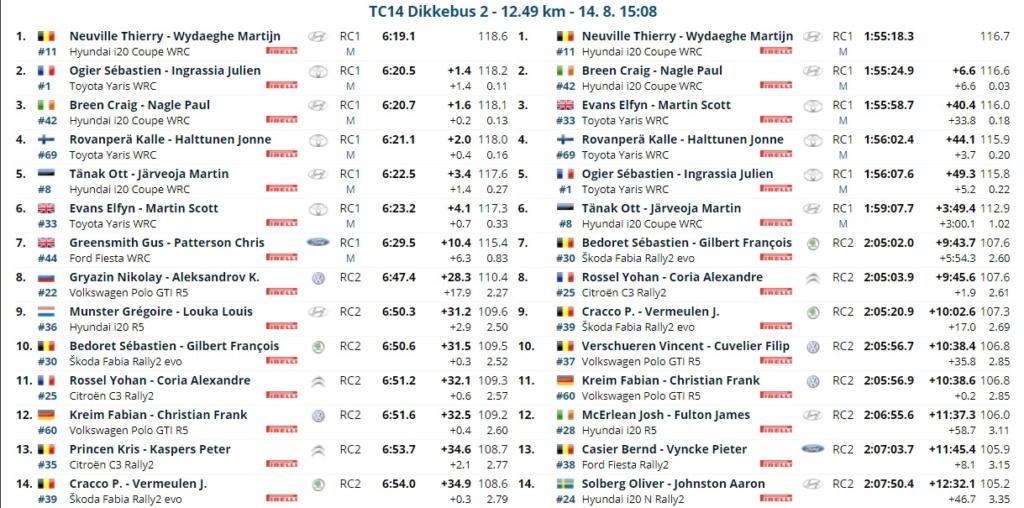 WRC: RENTIES Ypres Rally [13-15 Agosto] - Página 4 21081416