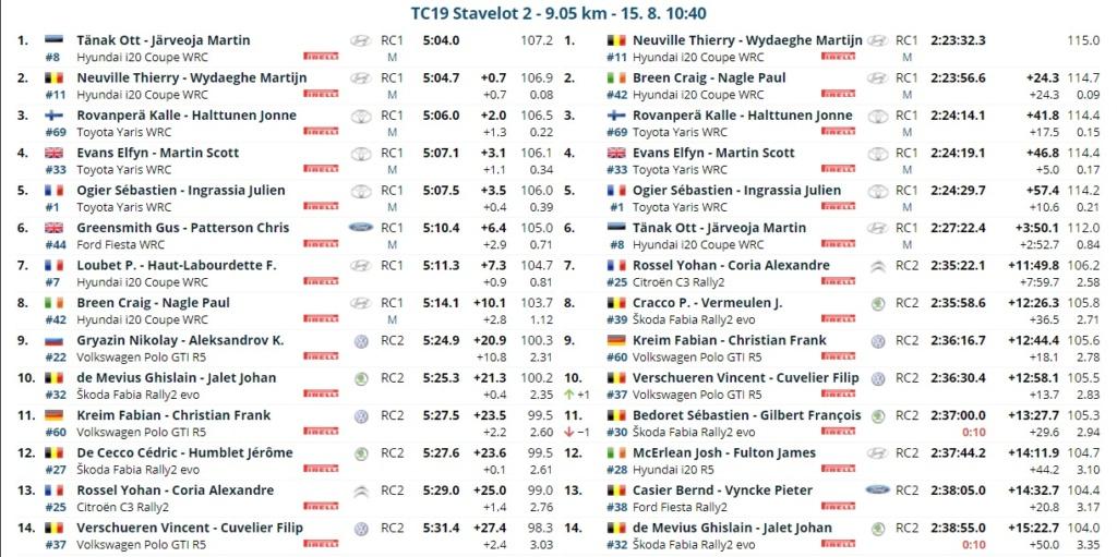 WRC: RENTIES Ypres Rally [13-15 Agosto] - Página 5 21081513
