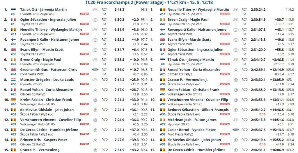WRC: RENTIES Ypres Rally [13-15 Agosto] - Página 5 21081514