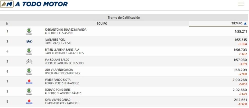 SCER + TER: 52º Rallye de Ferrol - Suzuki [20-21 Agosto] 21082012