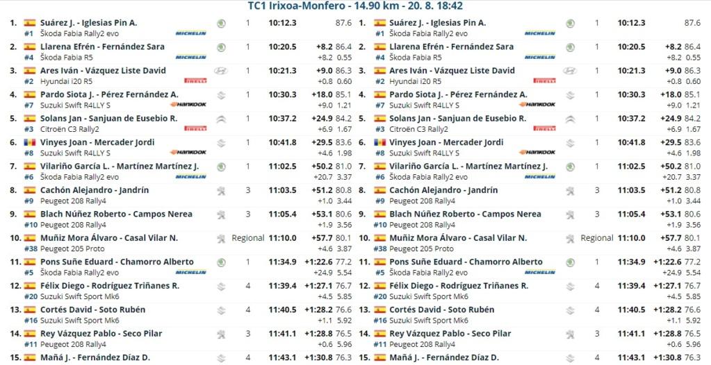 SCER + TER: 52º Rallye de Ferrol - Suzuki [20-21 Agosto] 21082013