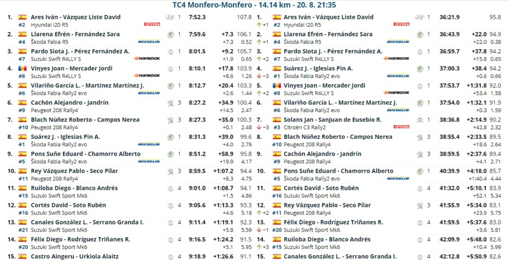 SCER + TER: 52º Rallye de Ferrol - Suzuki [20-21 Agosto] 21082016