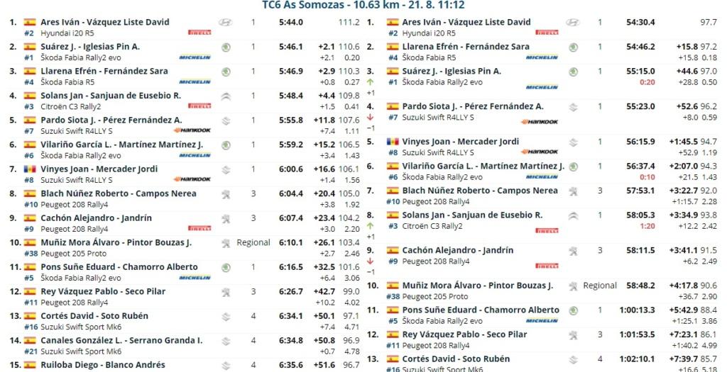 SCER + TER: 52º Rallye de Ferrol - Suzuki [20-21 Agosto] - Página 2 21082018