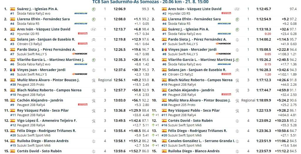 SCER + TER: 52º Rallye de Ferrol - Suzuki [20-21 Agosto] - Página 2 21082020