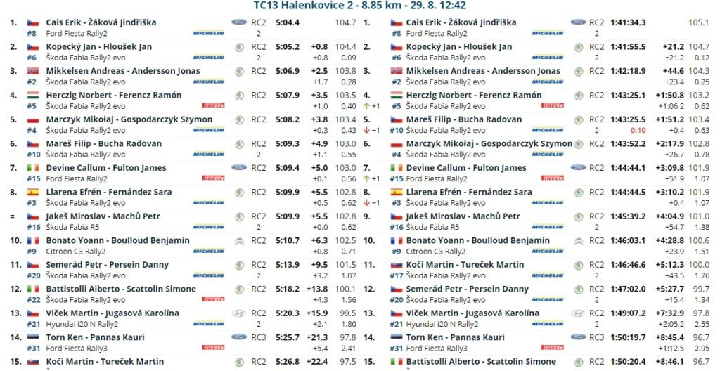 ERC: 50º Barum Czech Rally Zlin [27-29 Agosto] - Página 3 21082825