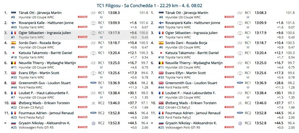 WRC: Rally d'Italia - Sardegna [3-6 Junio] - Página 3 Cerdez10