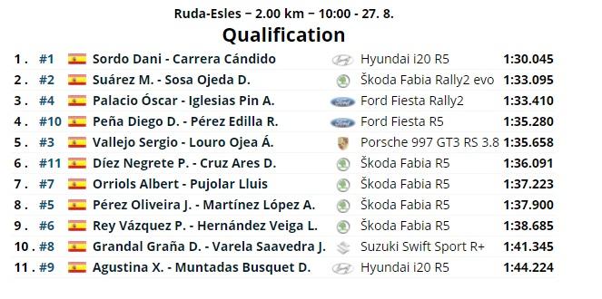 CERA: 14º Rallye Blendio - Cristian López - Trofeo Cantabria Deporte [27-28 Agosto] Rally_11