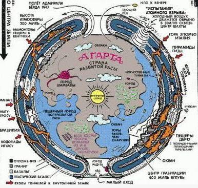 Павел Свиридов - Модель плоской Земли 2019-010