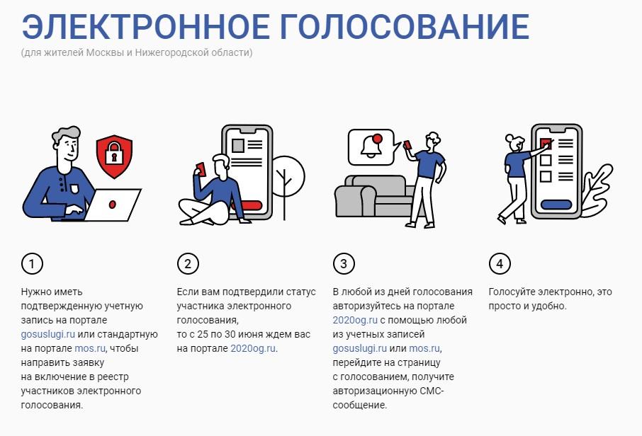 Москвичи приняли участие в тестировании системы электронного голосования E-210