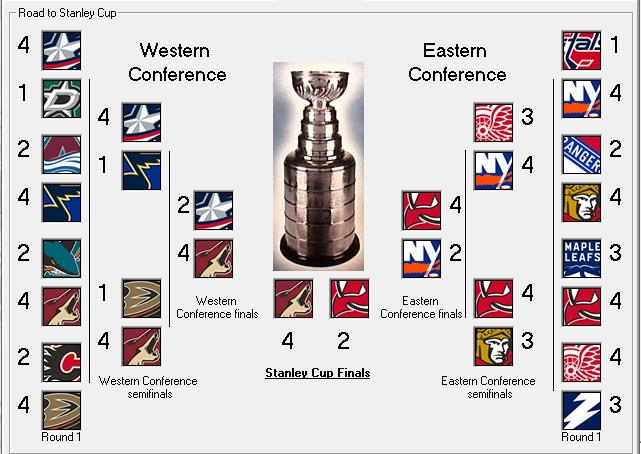 Stanley Cup Playoff S10 Zzz10