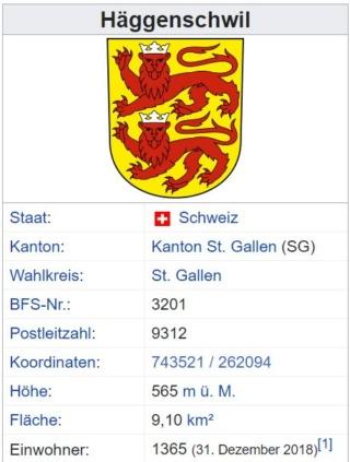 Lömmenschwil SG 2020-018