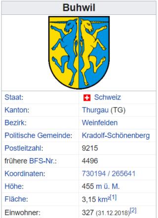 Buhwil TG 327 Ew. 2020-021