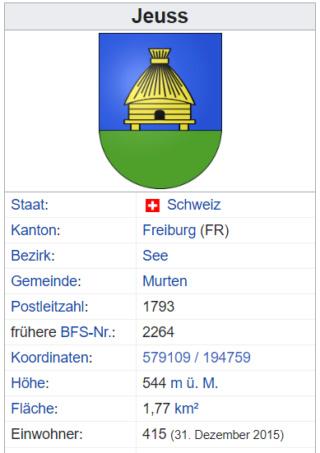Jeuss  FR Seebezirk 415 Ew.  2020-059