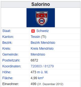 Salorino TI 2020-066