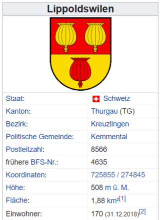 Lippoldswilen TG 2020-076