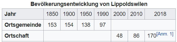 Lippoldswilen TG 2020-077