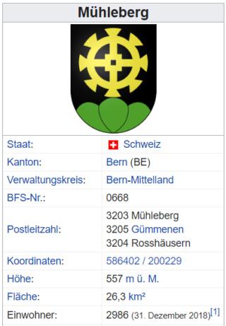 Rosshäusern BE 2020-080