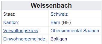 Weissenbach (Boltigen) BE - xxx Einwohner A35