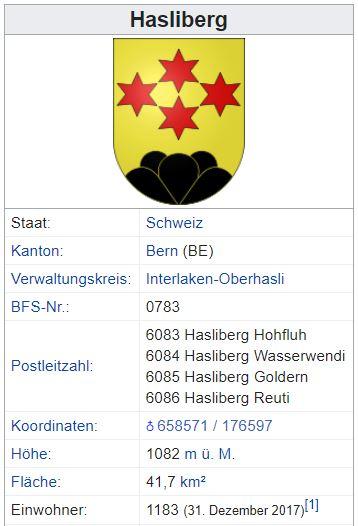 Hohfluh (Hasliberg) BE - xxx Einwohner A37