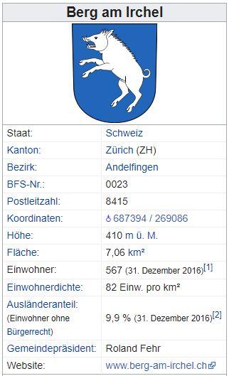 Berg am Irchel ZH - 567 Einwohner Aa18