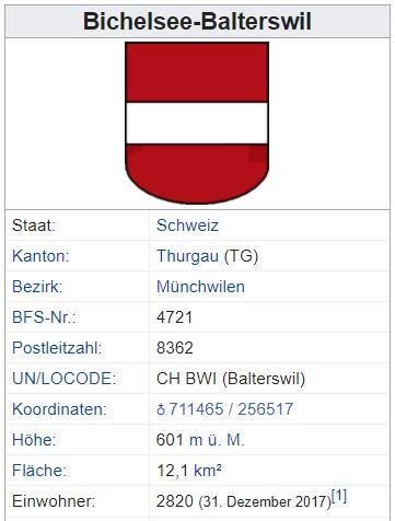 Bichelsee TG - 936 Einwohner Bichel11