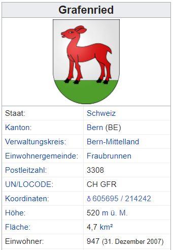 Grafenried BE - 947 Einwohner Grafen11