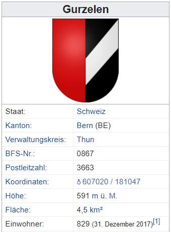 Gurzelen BE - 829 Einwohner Gurzel11
