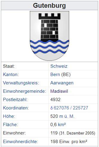 Gutenburg BE - 119 Einwohner Gutenb11