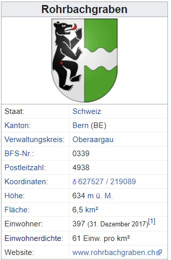 Rohrbachgraben BE - 397 Einwohner Rohrba11