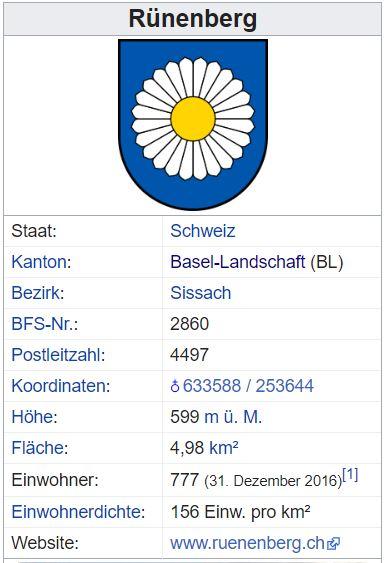 RÜNENBERG BL - 777 Einwohner Rznenb11