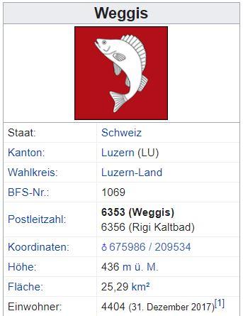 Hertenstein (Weggis) LU - xxx Einwohner Zi12